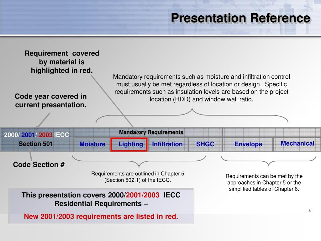 Presentation Reference