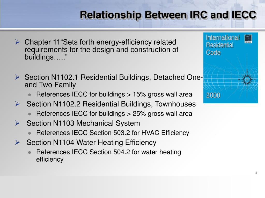 Relationship Between IRC and IECC