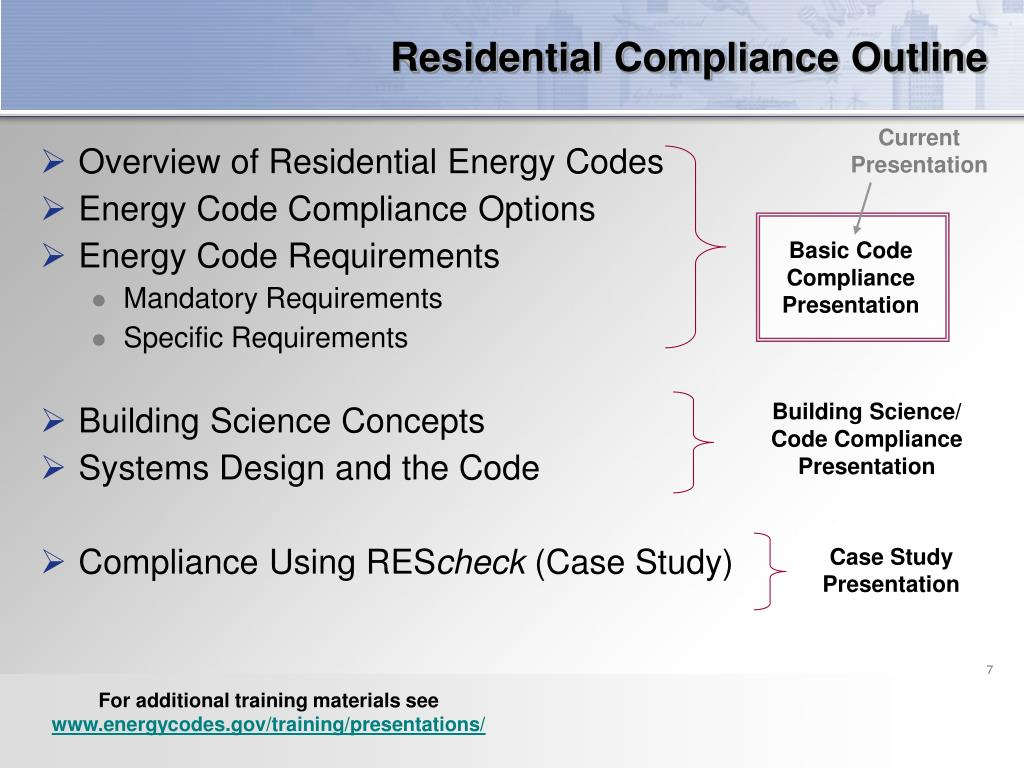 Residential Compliance Outline