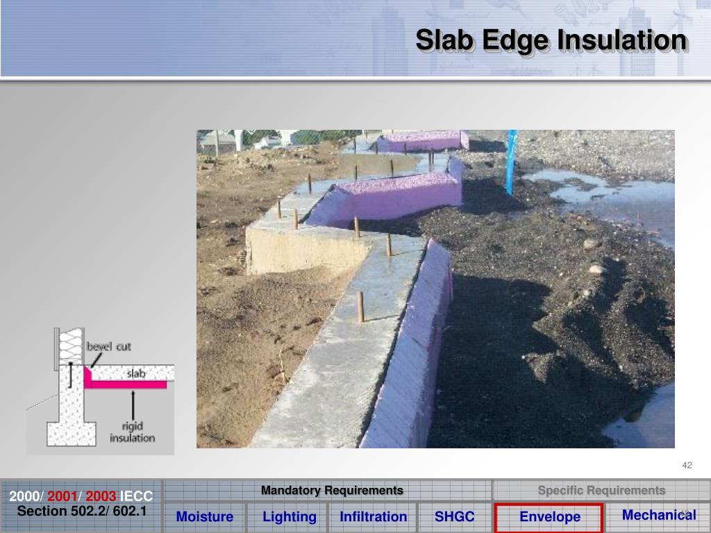 Slab Edge Insulation