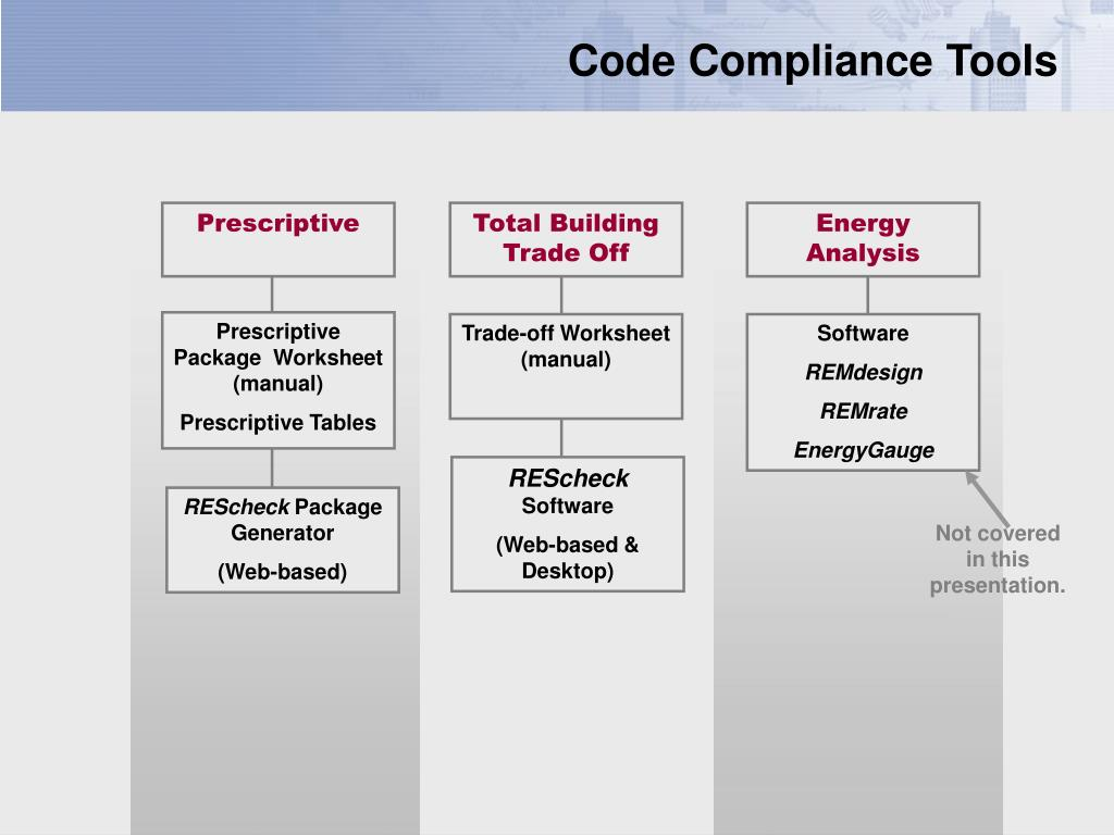 Code Compliance Tools