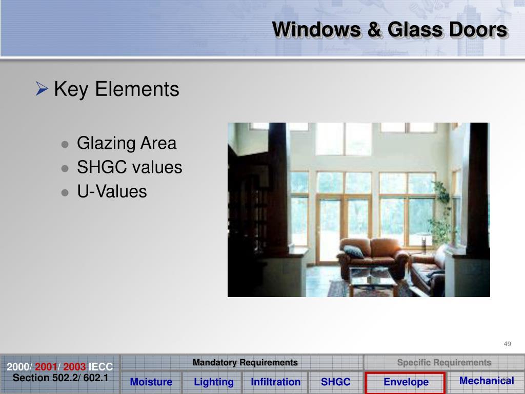 Windows & Glass Doors