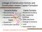 linkage of construction activity and construction related capital formation