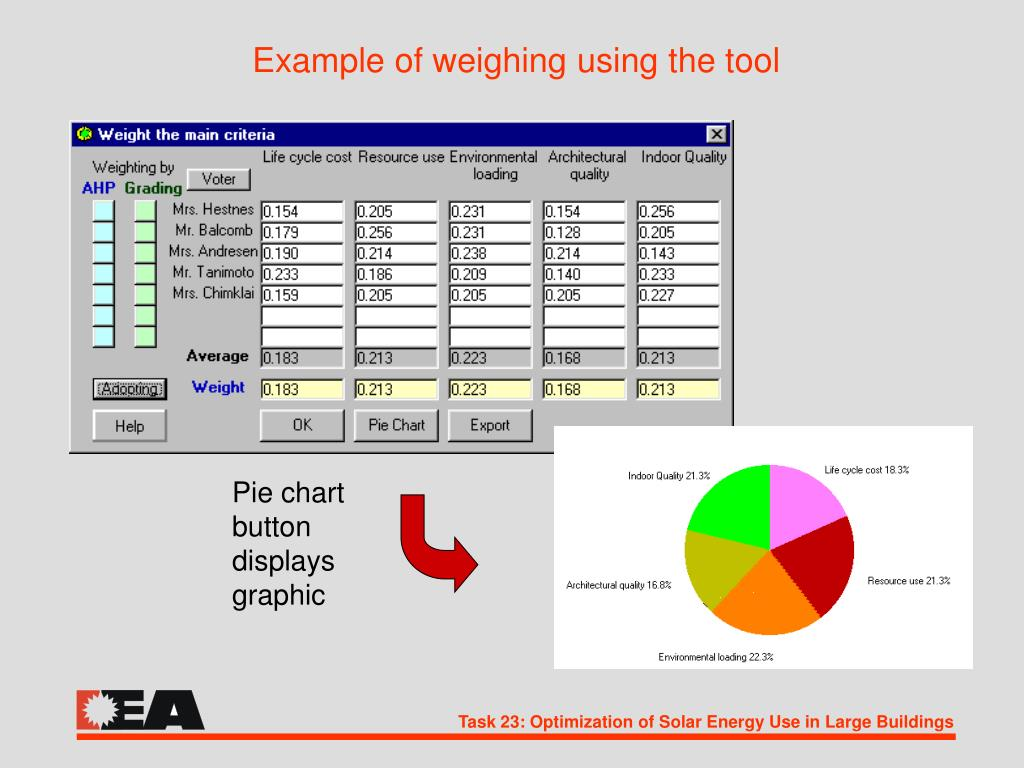 Example of weighing using the tool