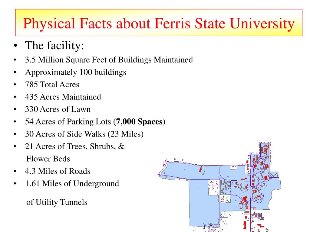 Physical Facts about Ferris State University