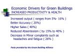 economic drivers for green buildings increased productivity health