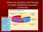 where are students with physical or health disabilities educated continued17