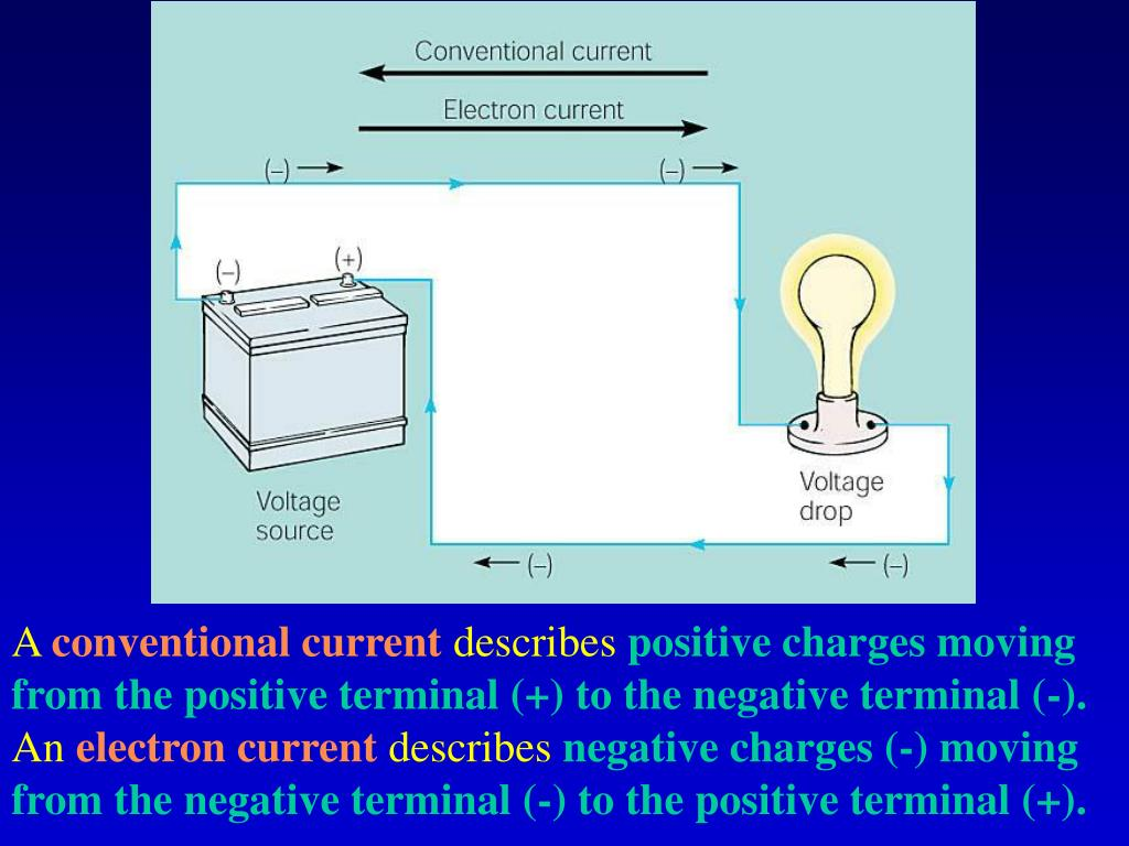 PPT - Electricity PowerPoint Presentation, free download ...