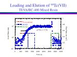 loading and elution of 99 tc vii teva bc 400 mixed resin
