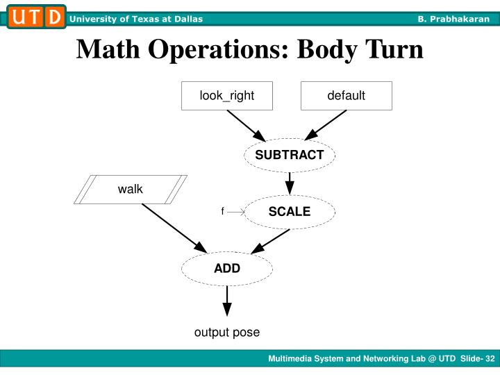 Math Operations: Body Turn