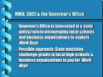 mma caci the governor s office15