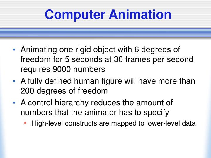 Computer animation3