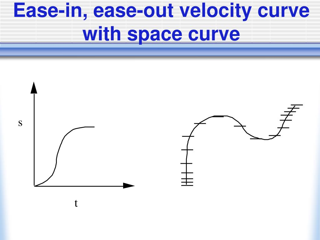 Ease-in, ease-out velocity curve with space curve