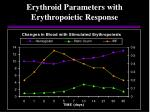 erythroid parameters with erythropoietic response