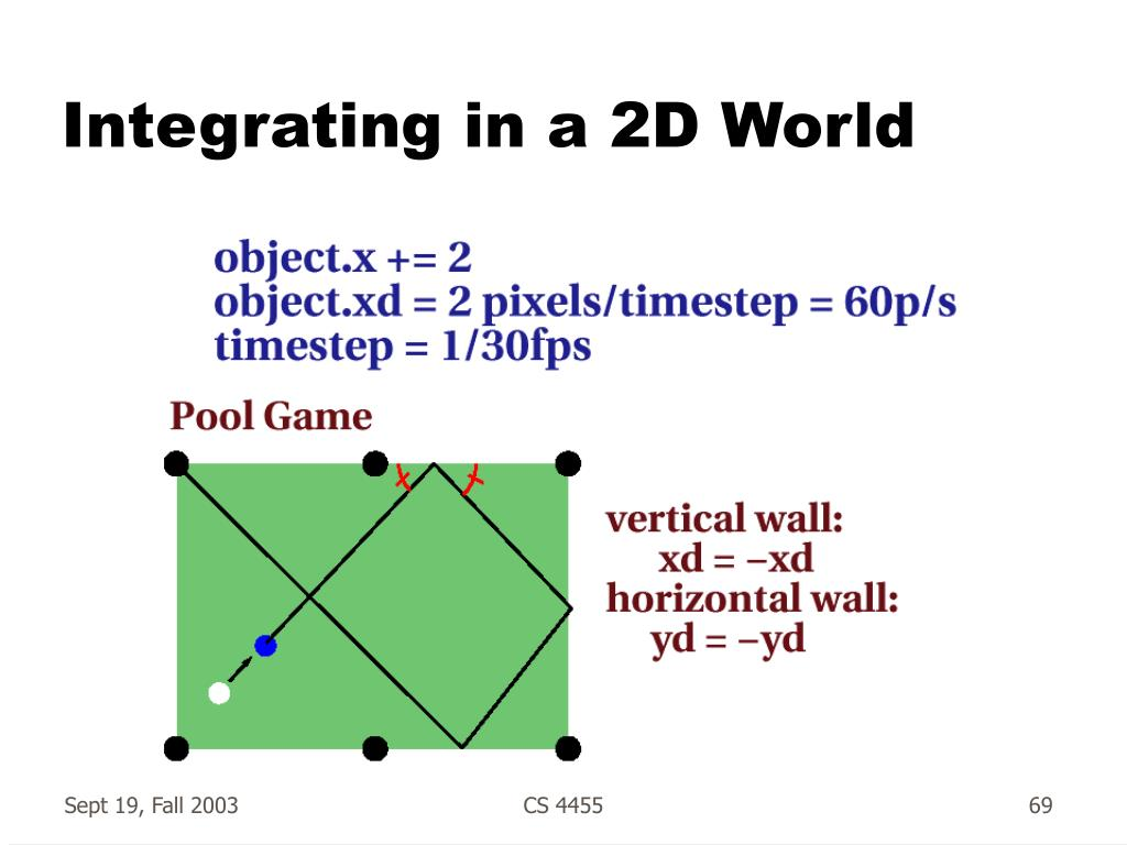 Integrating in a 2D World
