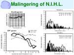 malingering of n i h l