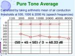 pure tone average