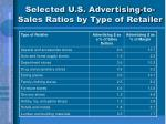 selected u s advertising to sales ratios by type of retailer
