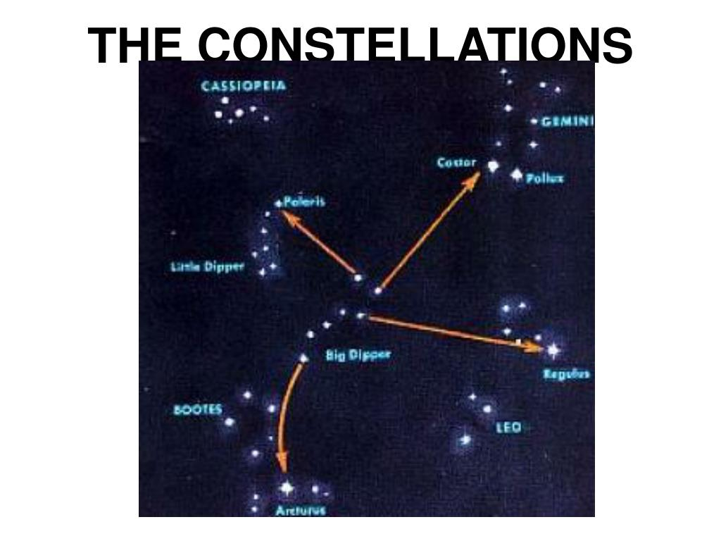 the constellations l.