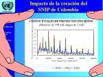 impacto de la creaci n del snip de colombia