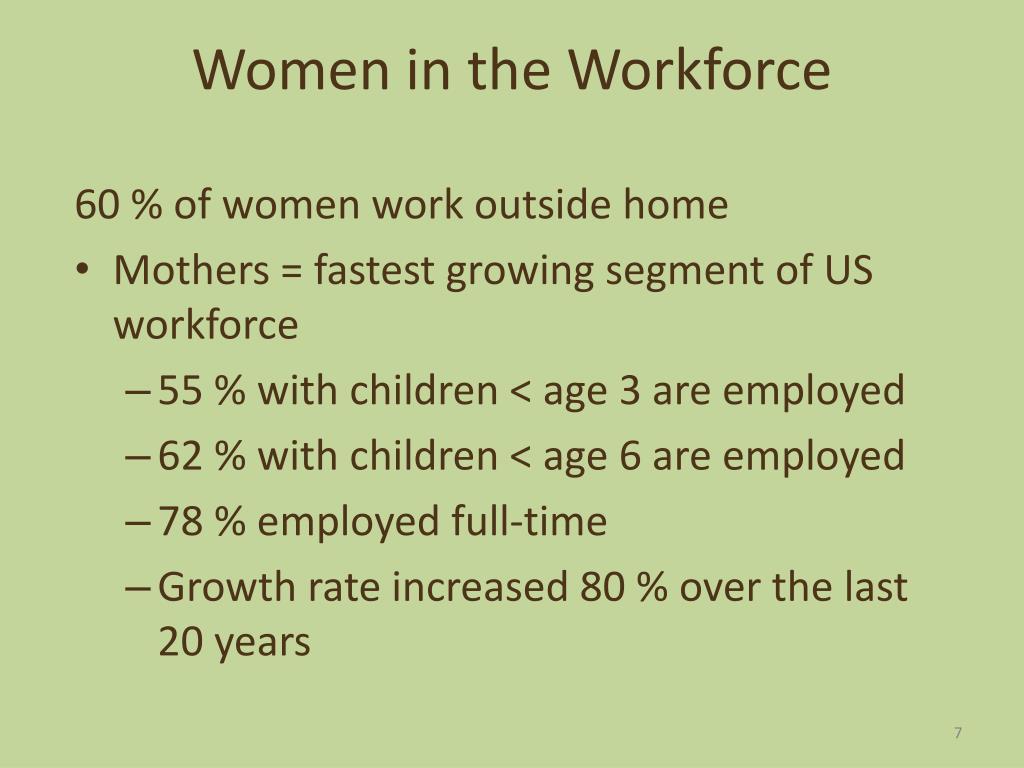 Women in the Workforce