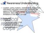 awareness understanding