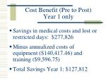cost benefit pre to post year 1 only
