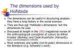 the dimensions used by hofstede