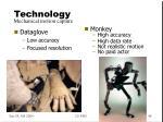 technology7