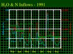 h 2 o n inflows 1991