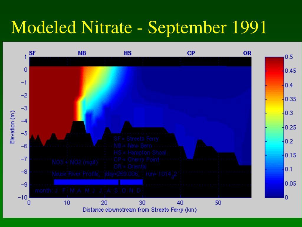 Modeled Nitrate - September 1991