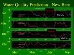 water quality prediction new bern