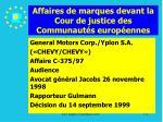 affaires de marques devant la cour de justice des communaut s europ ennes171