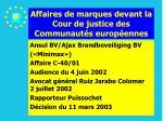 affaires de marques devant la cour de justice des communaut s europ ennes196