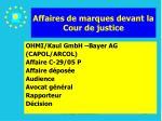 affaires de marques devant la cour de justice