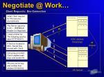 negotiate @ work
