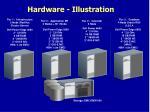hardware illustration