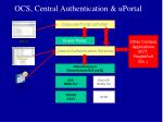 ocs central authentication uportal