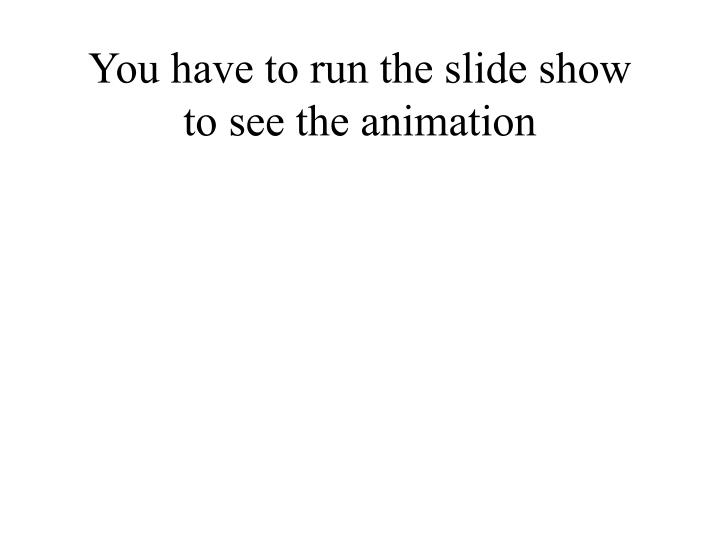 You have to run the slide show to see the animation