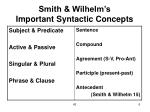 smith wilhelm s important syntactic concepts