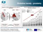 glob lne trendy produkty