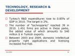 technology research development