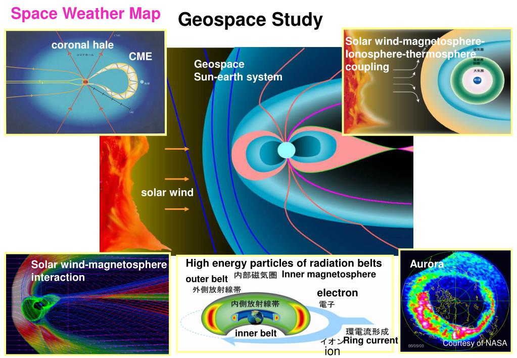 Space Weather Map
