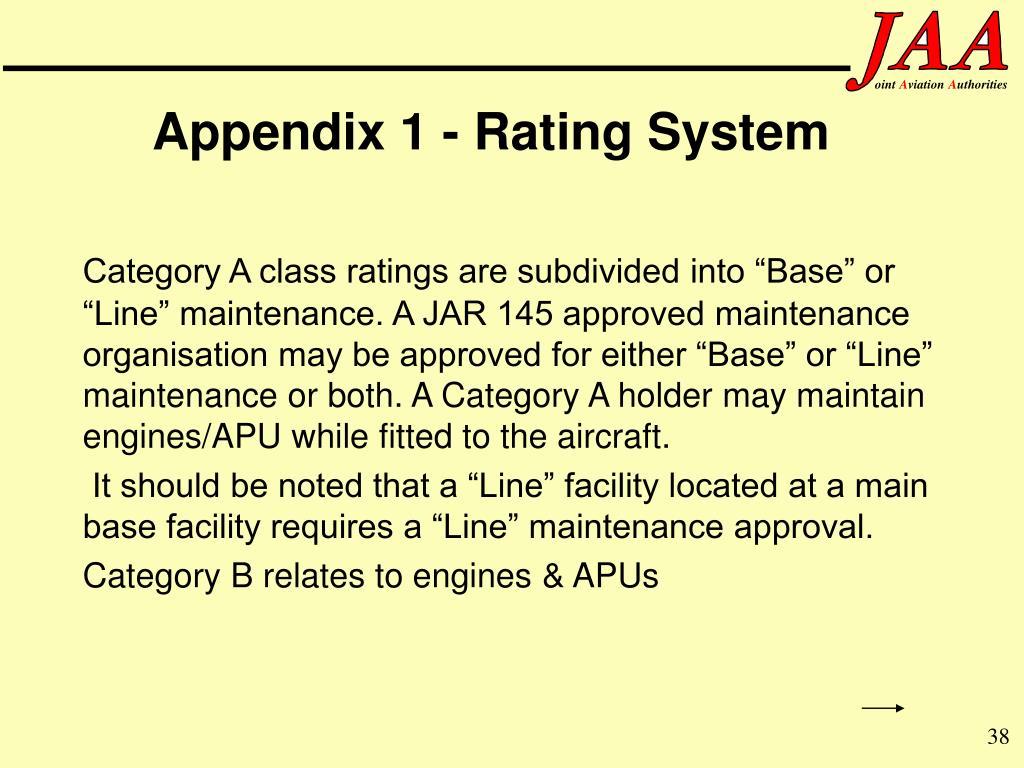 Appendix 1 - Rating System