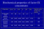 biochemical properties of factor ix concentrates