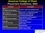 american college of chest physicians guidelines 2004