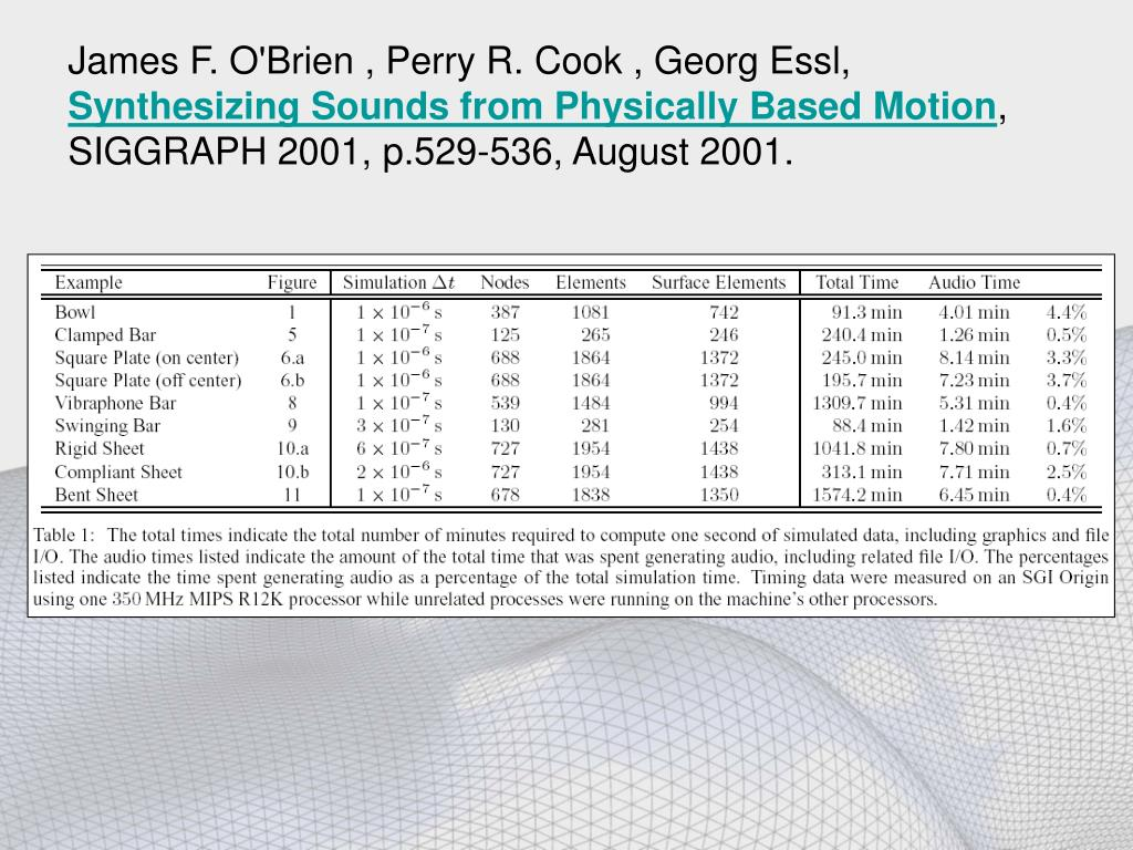 James F. O'Brien , Perry R. Cook , Georg Essl,