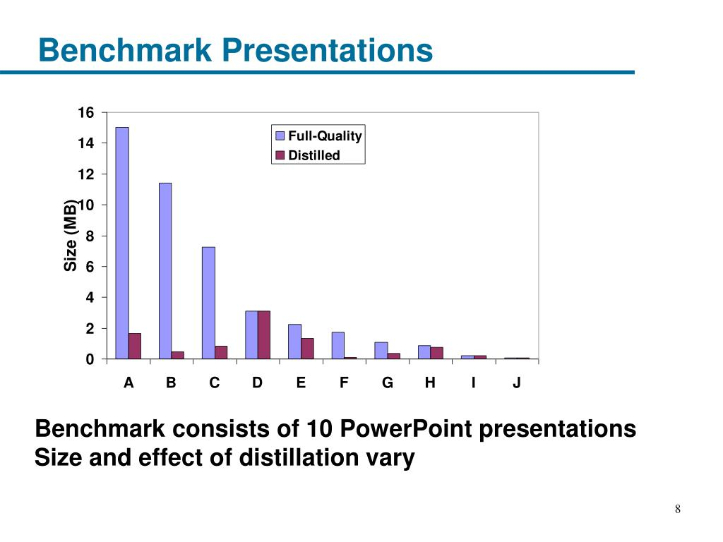 Benchmark Presentations