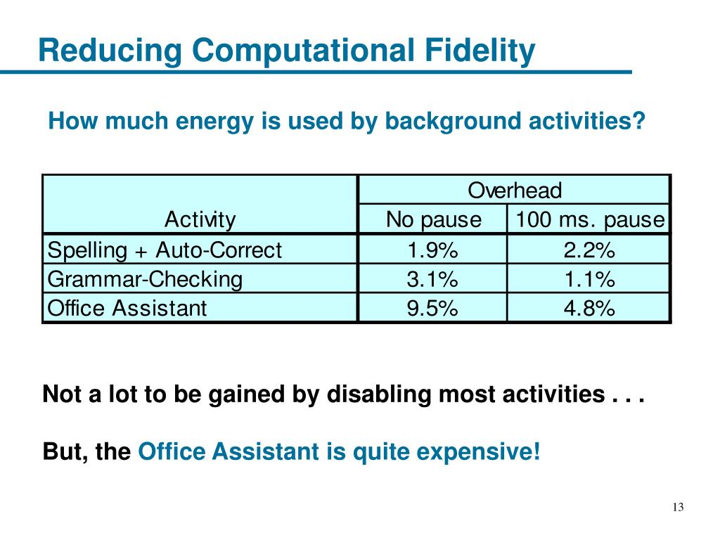 Reducing Computational Fidelity