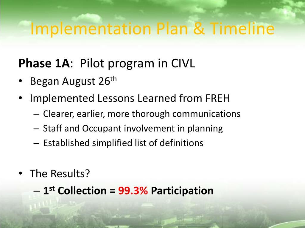 Implementation Plan & Timeline